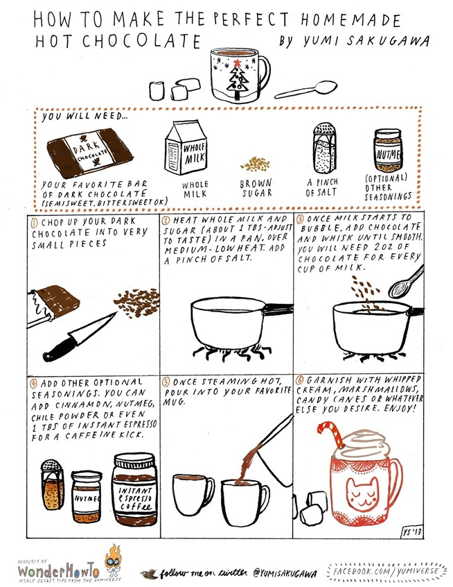 Instructions to make one cup of hot chocolate. You will need: 4.
