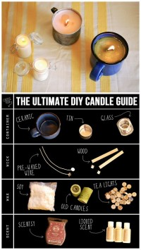 DIY Guide to Candle Making Tutorial from Oh So Pretty here.