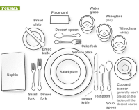 How to Properly Set a Table | Formal Dining Setting